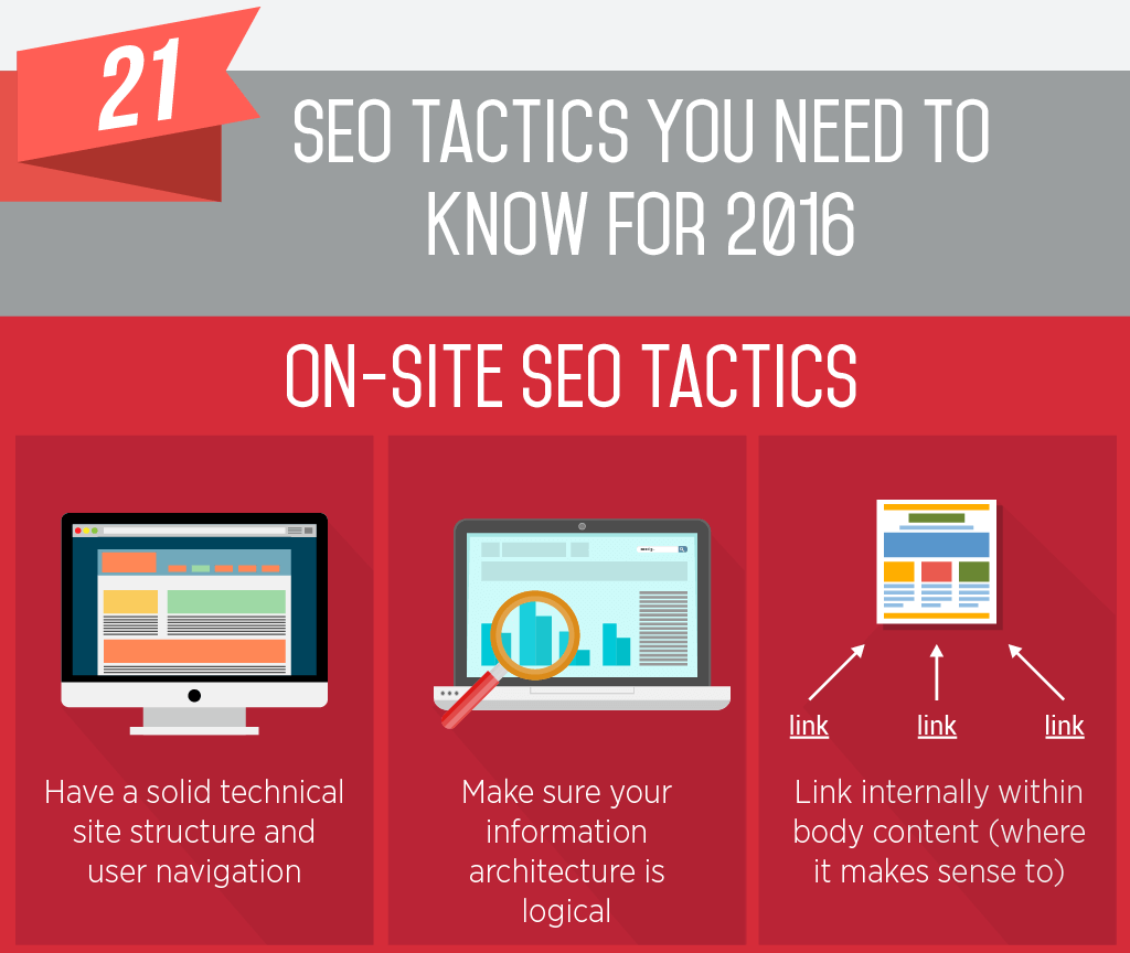 SEO Infographic featured image