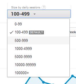 benchmark-vs-bigger-websites-competitors