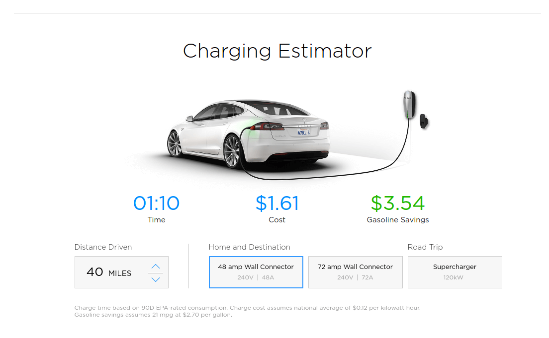 tesla unique gas savings calculator